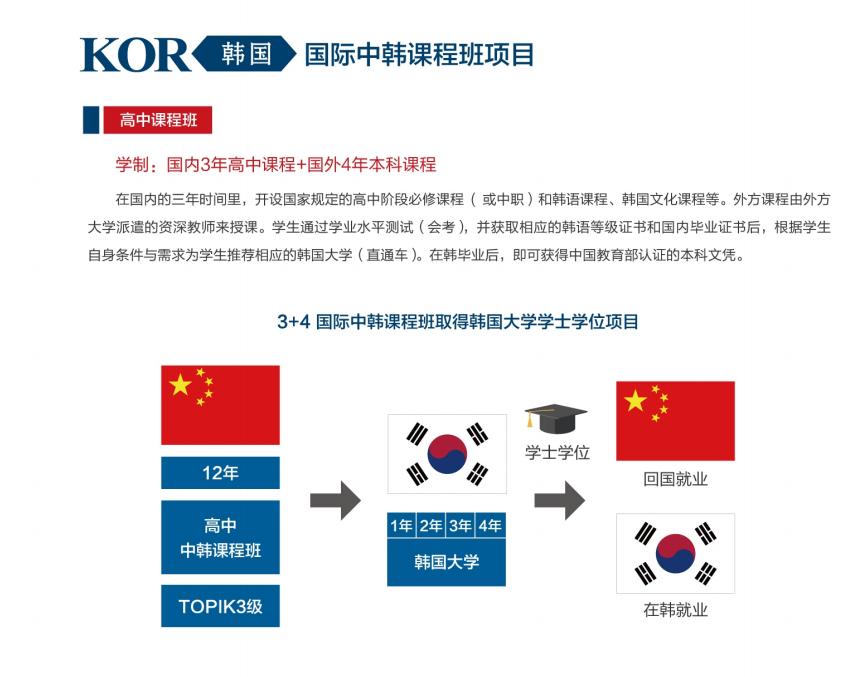 国际中韩课程班